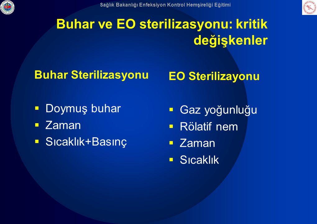 Sağlık Bakanlığı Enfeksiyon Kontrol Hemşireliği Eğitimi Buhar ve EO sterilizasyonu: kritik değişkenler Buhar Sterilizasyonu  Doymuş buhar  Zaman  S