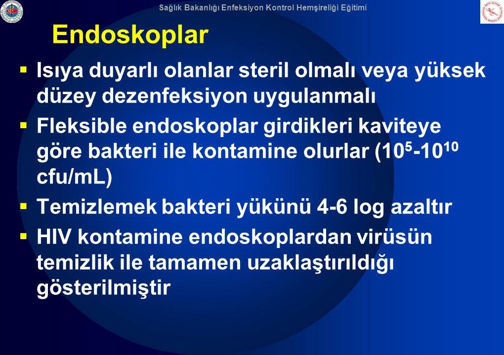 Sağlık Bakanlığı Enfeksiyon Kontrol Hemşireliği Eğitimi Endoskoplar  Isıya duyarlı olanlar steril olmalı veya yüksek düzey dezenfeksiyon uygulanmalı
