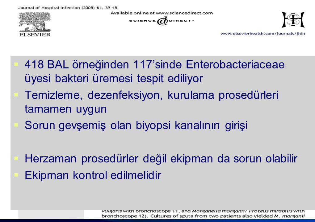 Sağlık Bakanlığı Enfeksiyon Kontrol Hemşireliği Eğitimi  418 BAL örneğinden 117'sinde Enterobacteriaceae üyesi bakteri üremesi tespit ediliyor  Temi