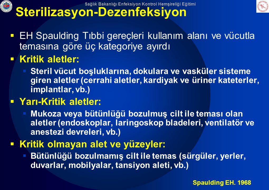 Sağlık Bakanlığı Enfeksiyon Kontrol Hemşireliği Eğitimi Çözüm: Takım çalışması !!!