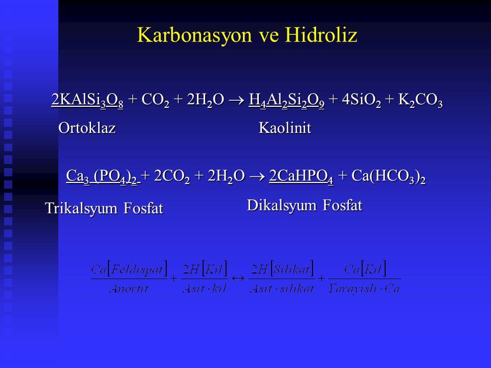 Karbonasyon ve Hidroliz 2KAlSi 3 O 8 + CO 2 + 2H 2 O  H 4 Al 2 Si 2 O 9 + 4SiO 2 + K 2 CO 3 OrtoklazKaolinit Trikalsyum Fosfat Ca 3 (PO 4 ) 2 + 2CO 2