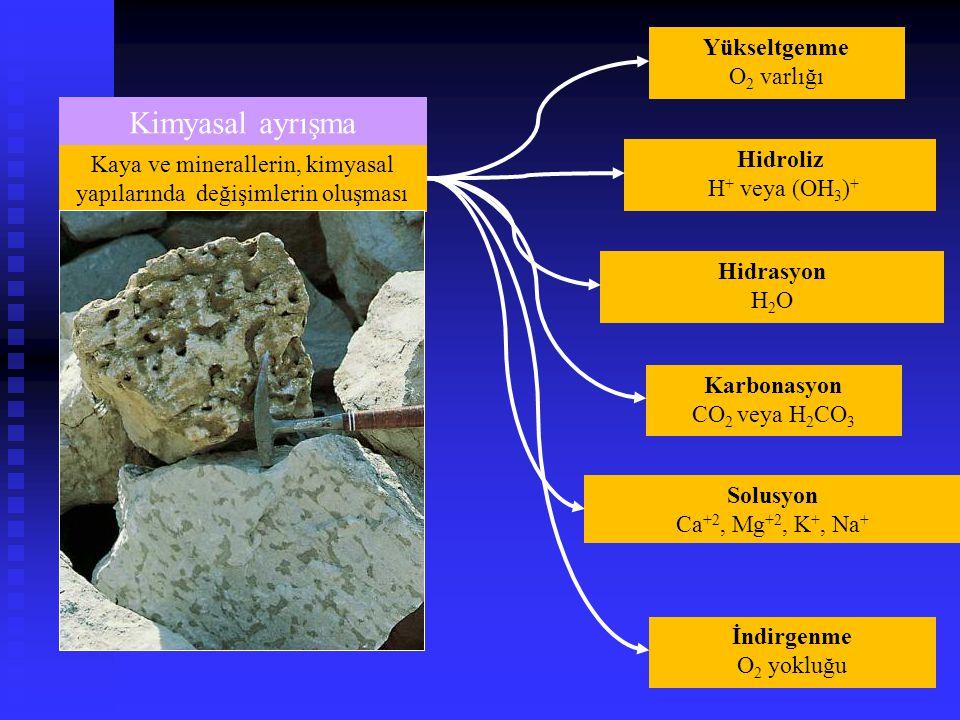 Kimyasal ayrışma Kaya ve minerallerin, kimyasal yapılarında değişimlerin oluşması Yükseltgenme O 2 varlığı Hidroliz H + veya (OH 3 ) + Hidrasyon H 2 O