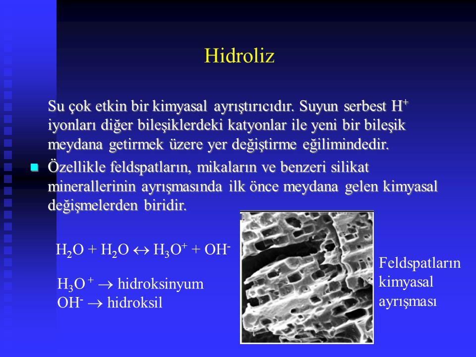 Hidroliz Su çok etkin bir kimyasal ayrıştırıcıdır. Suyun serbest H + iyonları diğer bileşiklerdeki katyonlar ile yeni bir bileşik meydana getirmek üze