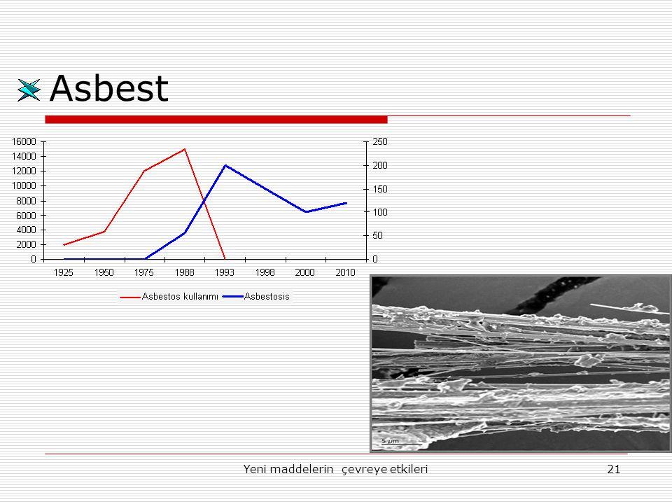 Yeni maddelerin çevreye etkileri21 Asbest