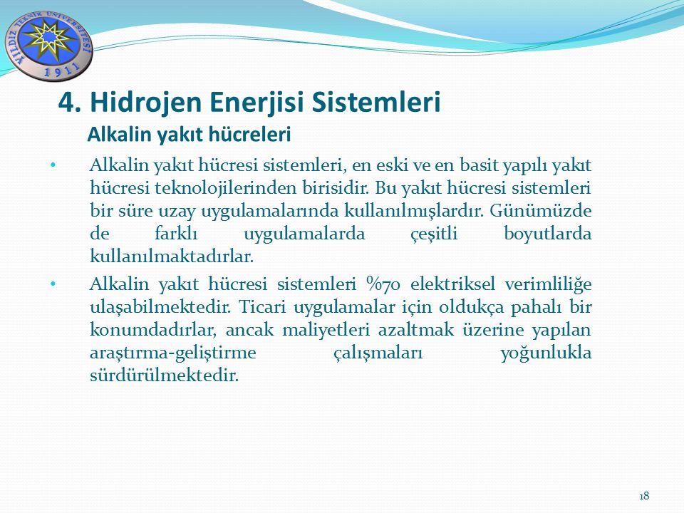 4. Hidrojen Enerjisi Sistemleri 18 Alkalin yakıt hücreleri Alkalin yakıt hücresi sistemleri, en eski ve en basit yapılı yakıt hücresi teknolojilerinde