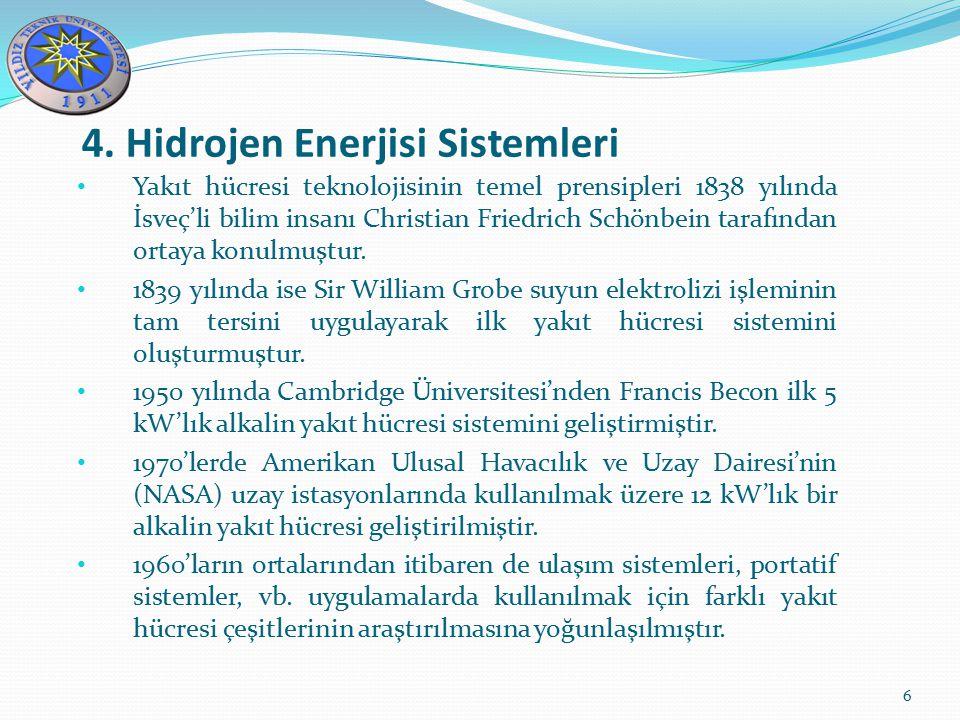 4. Hidrojen Enerjisi Sistemleri 6 Yakıt hücresi teknolojisinin temel prensipleri 1838 yılında İsveç'li bilim insanı Christian Friedrich Schönbein tara
