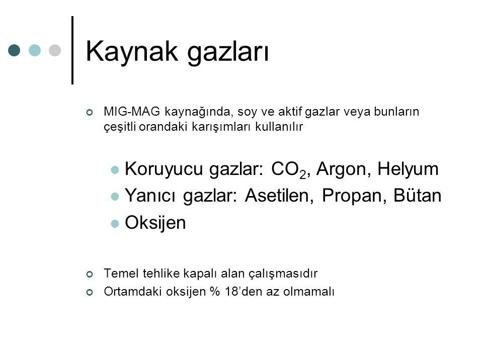 Kaynak gazları MIG-MAG kaynağında, soy ve aktif gazlar veya bunların çeşitli orandaki karışımları kullanılır Koruyucu gazlar: CO 2, Argon, Helyum Yanı