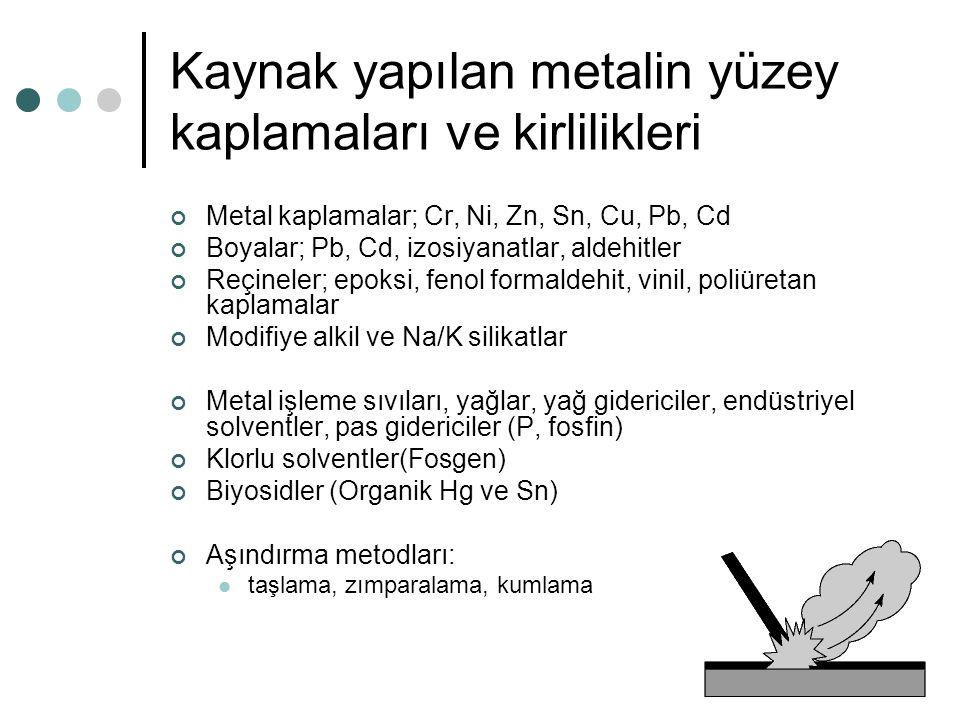 Kaynak yapılan metalin yüzey kaplamaları ve kirlilikleri Metal kaplamalar; Cr, Ni, Zn, Sn, Cu, Pb, Cd Boyalar; Pb, Cd, izosiyanatlar, aldehitler Reçin