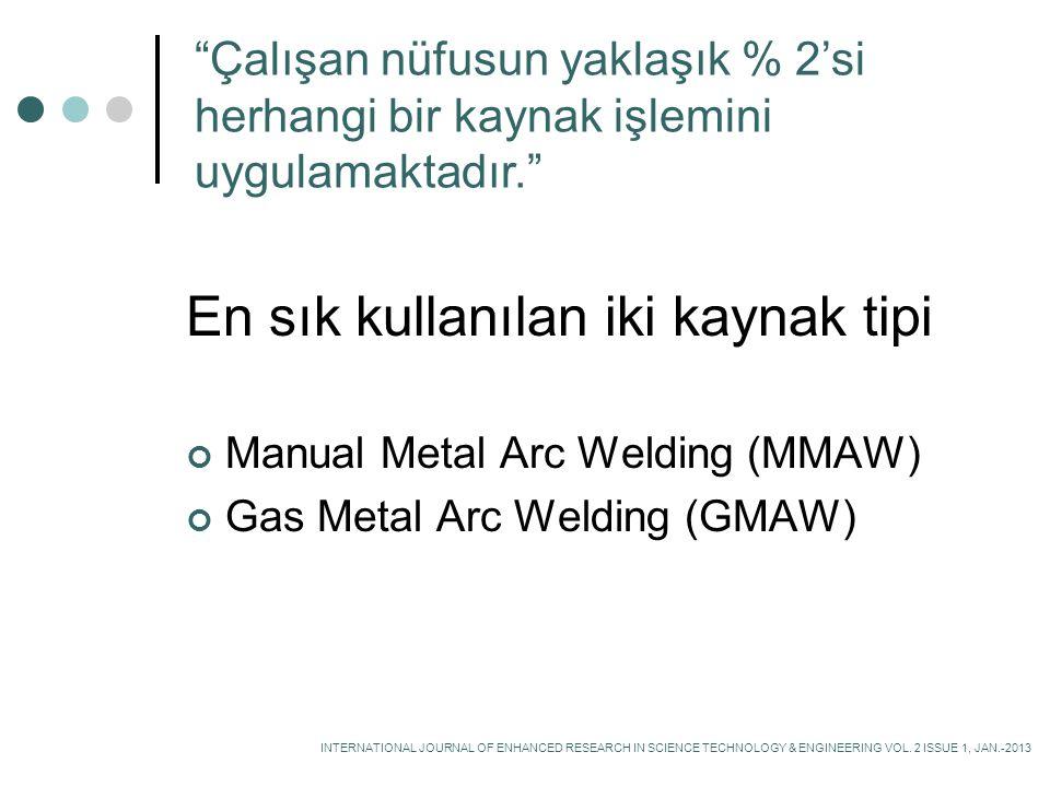 """En sık kullanılan iki kaynak tipi Manual Metal Arc Welding (MMAW) Gas Metal Arc Welding (GMAW) """"Çalışan nüfusun yaklaşık % 2'si herhangi bir kaynak iş"""