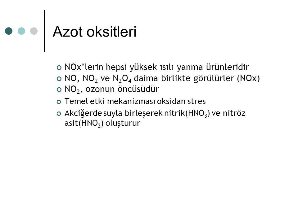 Azot oksitleri NOx'lerin hepsi yüksek ısılı yanma ürünleridir NO, NO 2 ve N 2 O 4 daima birlikte görülürler (NOx) NO 2, ozonun öncüsüdür Temel etki me