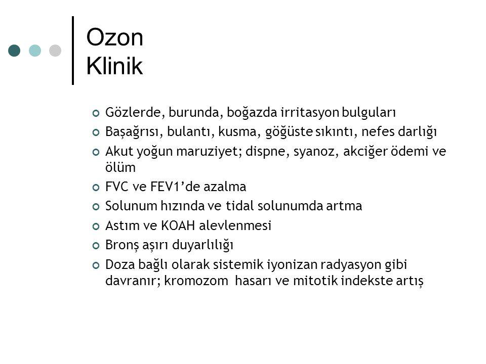 Ozon Klinik Gözlerde, burunda, boğazda irritasyon bulguları Başağrısı, bulantı, kusma, göğüste sıkıntı, nefes darlığı Akut yoğun maruziyet; dispne, sy