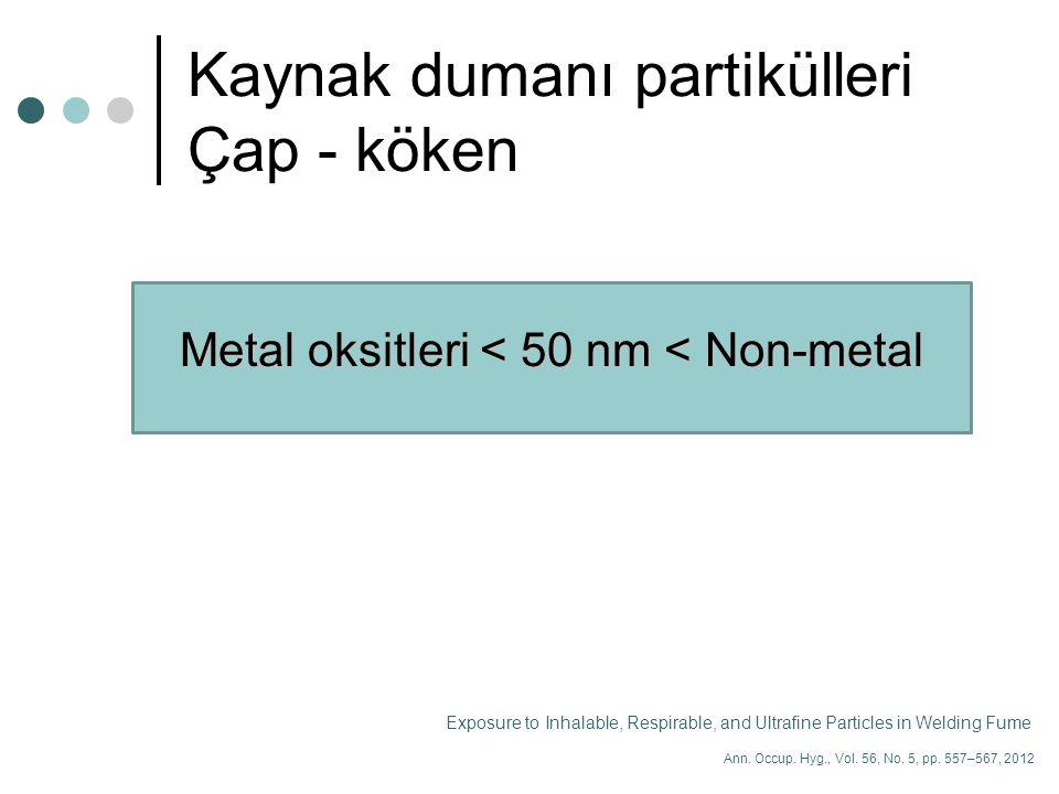 Kaynak dumanı partikülleri Çap - köken Metal oksitleri < 50 nm < Non-metal Ann. Occup. Hyg., Vol. 56, No. 5, pp. 557–567, 2012 Exposure to Inhalable,