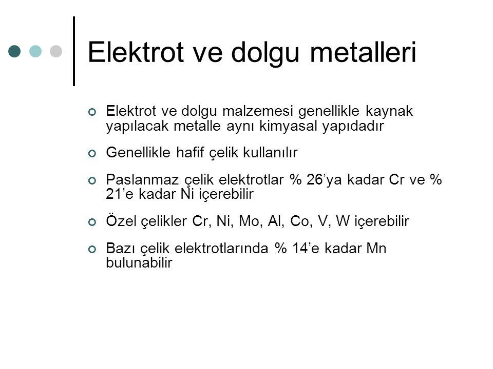 Elektrot örtüleri(flux'lar) içerikleri Ferro-manganez Ferro-vanadyum Ferro-silikon Al ve Mg-silikatlar Kalsiyum florit Killer Titan dioksit (rutil) Cr, Ni Na, K ve bunların bileşikleri Nişasta, glukoz ve metil sellüloz K ve Na-silikatlar Mika