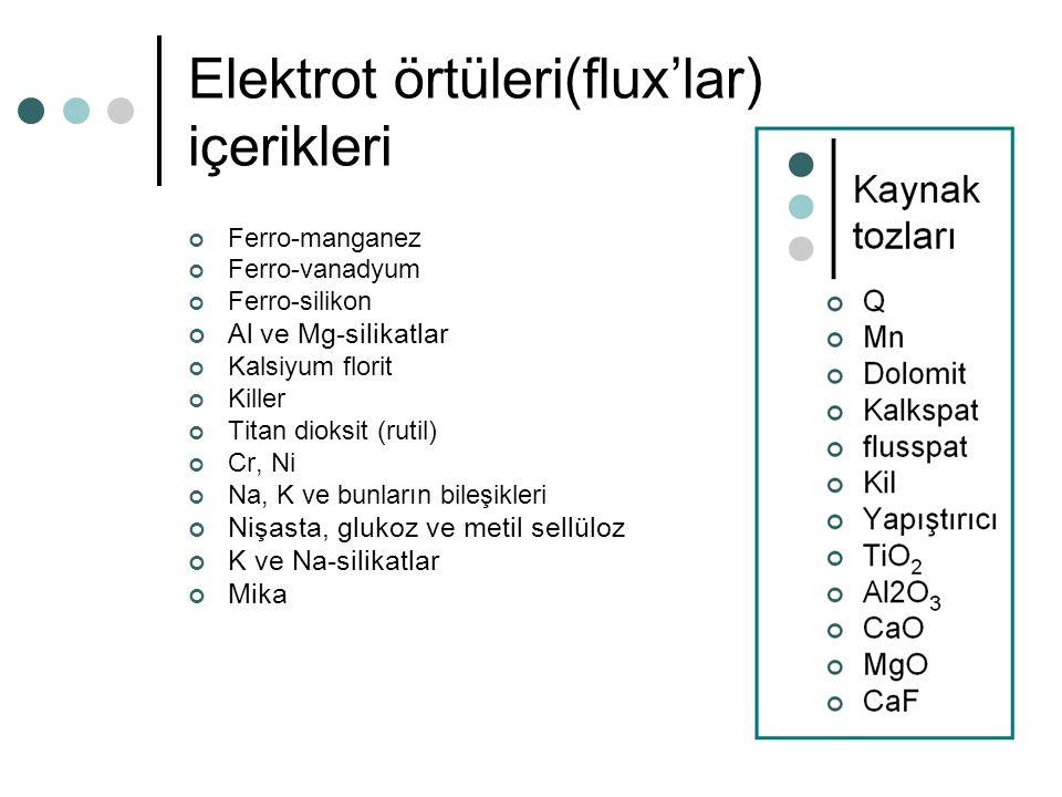 Elektrot örtüleri(flux'lar) içerikleri Ferro-manganez Ferro-vanadyum Ferro-silikon Al ve Mg-silikatlar Kalsiyum florit Killer Titan dioksit (rutil) Cr