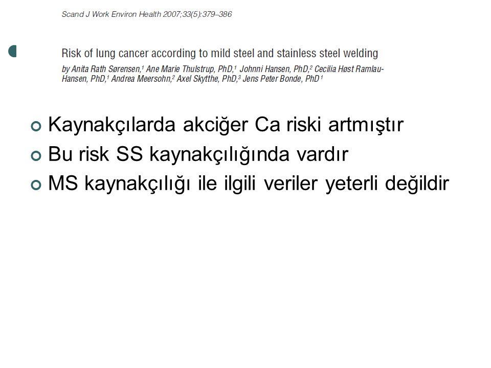 Kaynakçılarda akciğer Ca riski artmıştır Bu risk SS kaynakçılığında vardır MS kaynakçılığı ile ilgili veriler yeterli değildir