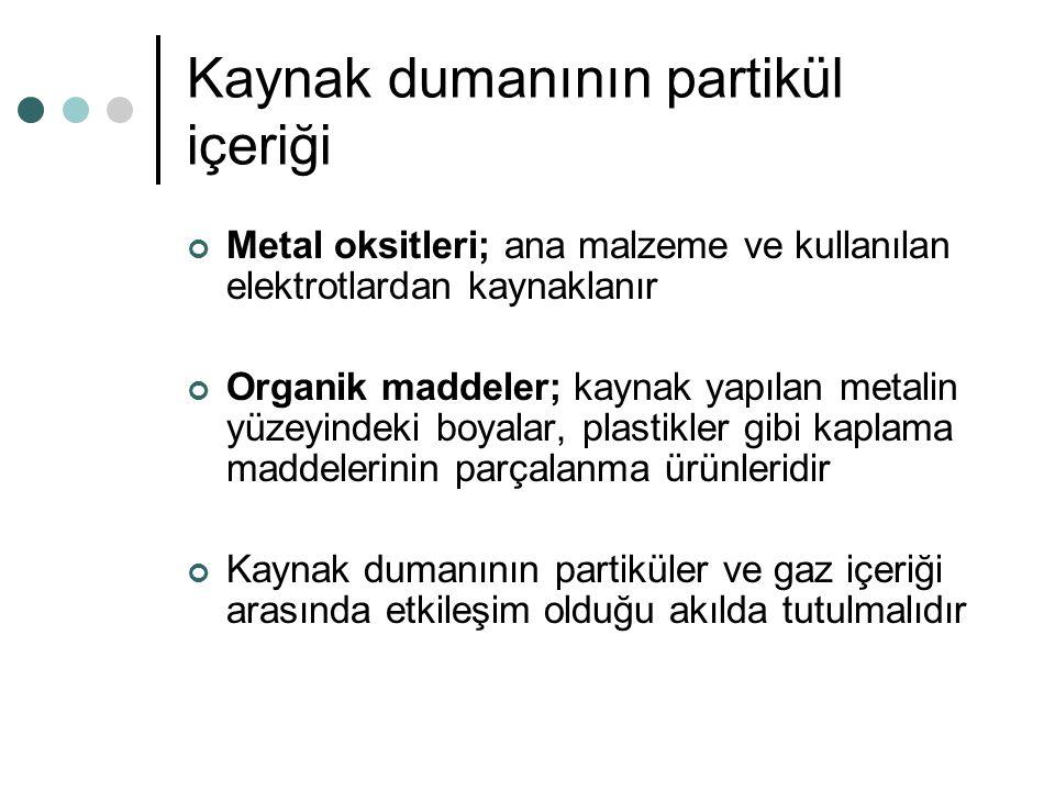 Kaynak dumanının partikül içeriği Metal oksitleri; ana malzeme ve kullanılan elektrotlardan kaynaklanır Organik maddeler; kaynak yapılan metalin yüzey