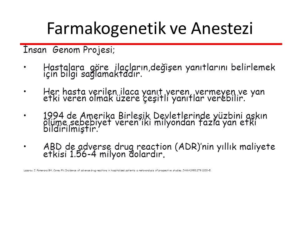 İnsan Genom Projesi; Hastalara göre ilaçların,değişen yanıtlarını belirlemek için bilgi sağlamaktadır.