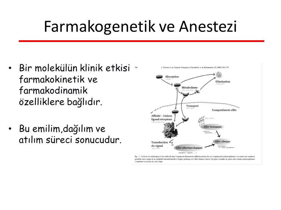 Bir molekülün klinik etkisi farmakokinetik ve farmakodinamik özelliklere bağlıdır.