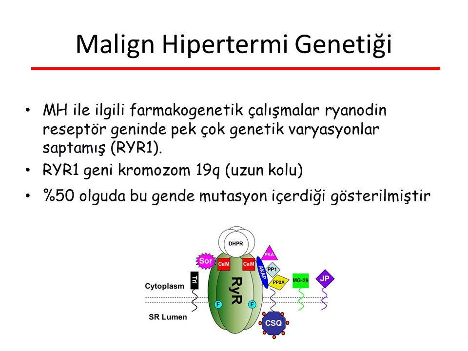 MH ile ilgili farmakogenetik çalışmalar ryanodin reseptör geninde pek çok genetik varyasyonlar saptamış (RYR1).