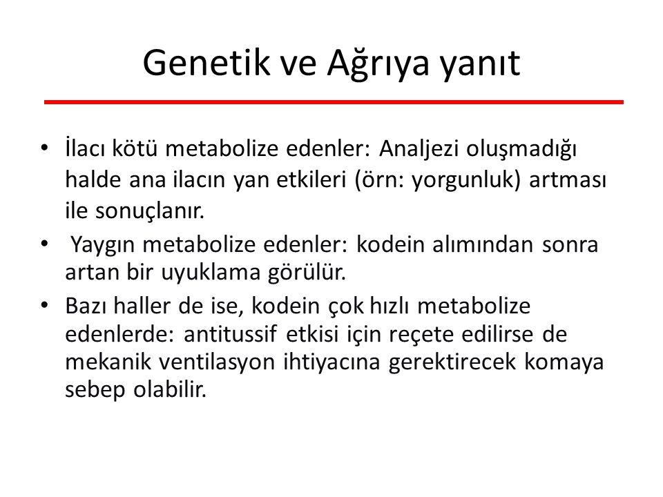 İlacı kötü metabolize edenler: Analjezi oluşmadığı halde ana ilacın yan etkileri (örn: yorgunluk) artması ile sonuçlanır.