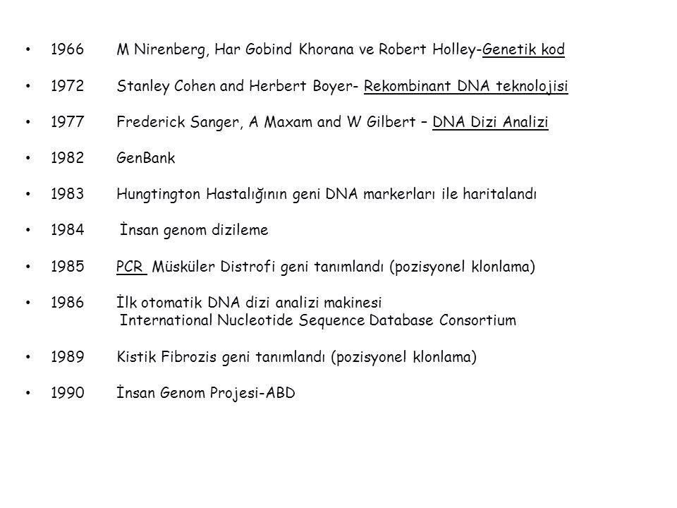 1966 M Nirenberg, Har Gobind Khorana ve Robert Holley-Genetik kod 1972 Stanley Cohen and Herbert Boyer- Rekombinant DNA teknolojisi 1977 Frederick Sanger, A Maxam and W Gilbert – DNA Dizi Analizi 1982 GenBank 1983 Hungtington Hastalığının geni DNA markerları ile haritalandı 1984 İnsan genom dizileme 1985 PCR Müsküler Distrofi geni tanımlandı (pozisyonel klonlama) 1986 İlk otomatik DNA dizi analizi makinesi International Nucleotide Sequence Database Consortium 1989 Kistik Fibrozis geni tanımlandı (pozisyonel klonlama) 1990 İnsan Genom Projesi-ABD