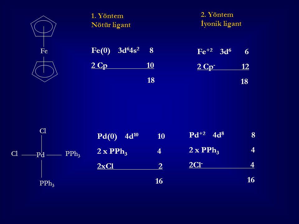Fe +2 3d 6 6 2 Cp - 12 18 Fe(0) 3d 6 4s 2 8 2 Cp 10 18 1. Yöntem Nötür ligant 2. Yöntem İyonik ligant Pd PPh 3 Cl PPh 3 Cl Pd(0) 4d 10 10 2 x PPh 3 4