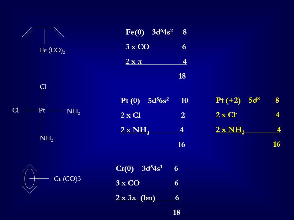 Fe (CO) 3 Fe(0) 3d 6 4s 2 8 3 x CO 6 2 x π 4 18 Pt NH 3 Cl NH 3 Cl Pt (0) 5d 8 6s 2 10 2 x Cl 2 2 x NH 3 4 16 Cr (CO)3 Cr(0) 3d 5 4s 1 6 3 x CO 6 2 x