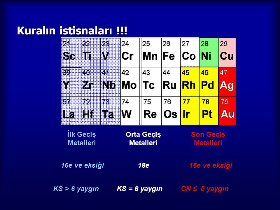 Kuralın istisnaları !!! İlk Geçiş Metalleri 16e ve eksiği KS > 6 yaygın Orta Geçiş Metalleri 18e KS = 6 yaygın Son Geçiş Metalleri 16e ve eksiği CN ≤