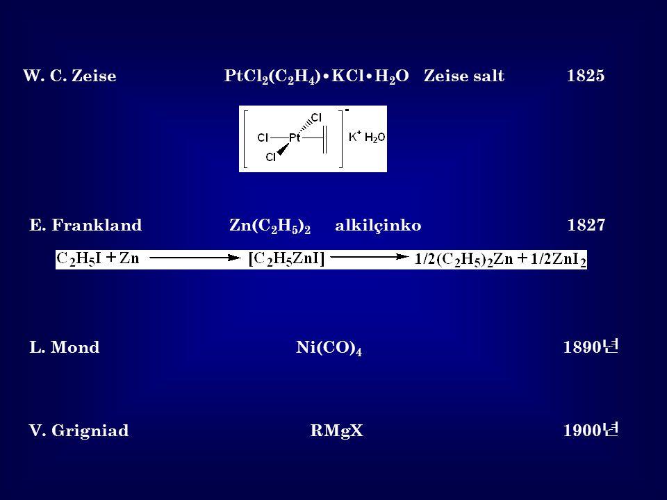 W. C. ZeisePtCl 2 (C 2 H 4 )KClH 2 OZeise salt 1825 E. FranklandZn(C 2 H 5 ) 2 alkilçinko 1827 L. MondNi(CO) 4 1890 년 V. Grigniad RMgX1900 년