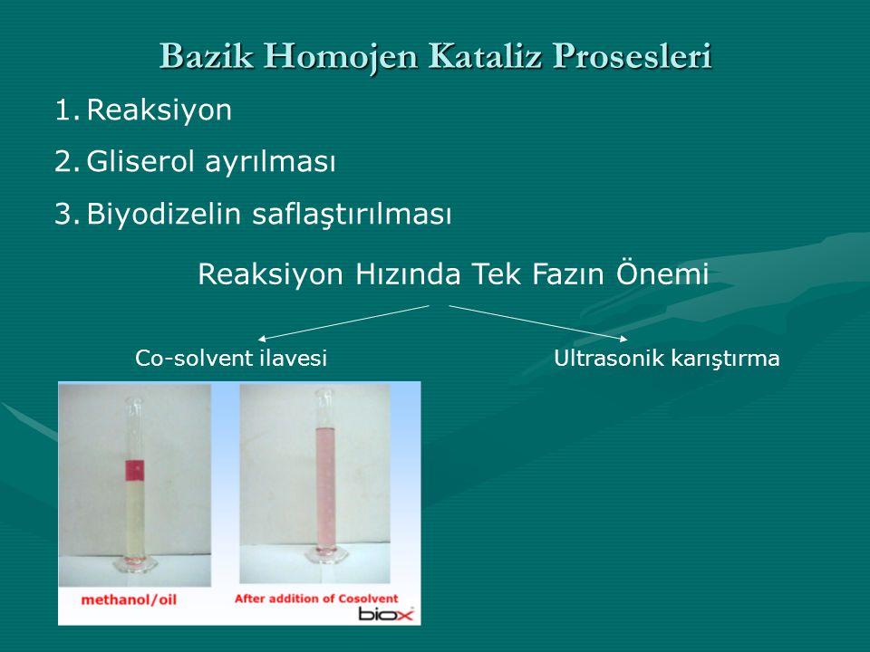 Bazik Homojen Kataliz Prosesleri 1.Reaksiyon 2.Gliserol ayrılması 3.Biyodizelin saflaştırılması Reaksiyon Hızında Tek Fazın Önemi Co-solvent ilavesiUl