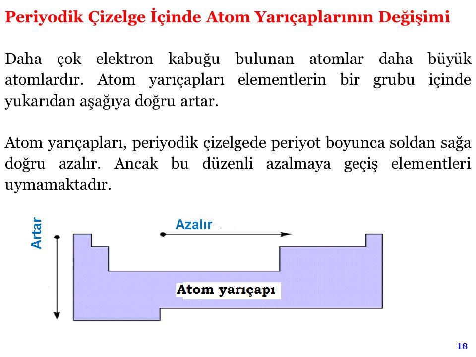 18 Periyodik Çizelge İçinde Atom Yarıçaplarının Değişimi Daha çok elektron kabuğu bulunan atomlar daha büyük atomlardır. Atom yarıçapları elementlerin