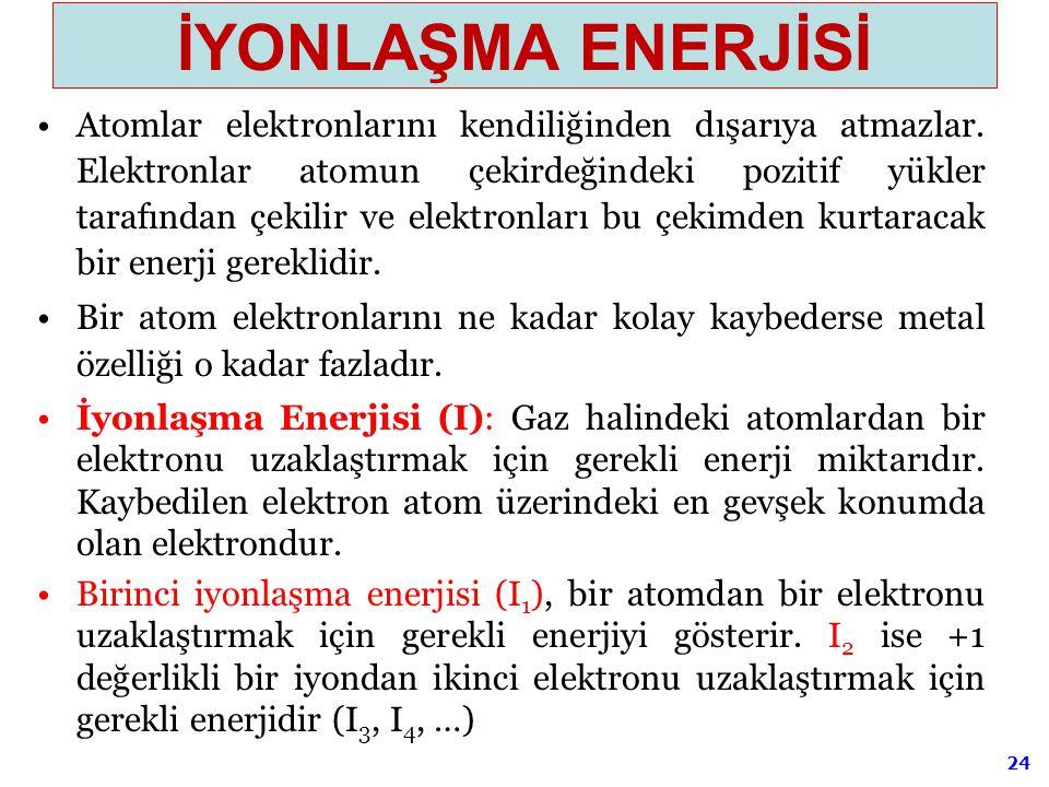 24 İYONLAŞMA ENERJİSİ Atomlar elektronlarını kendiliğinden dışarıya atmazlar. Elektronlar atomun çekirdeğindeki pozitif yükler tarafından çekilir ve e
