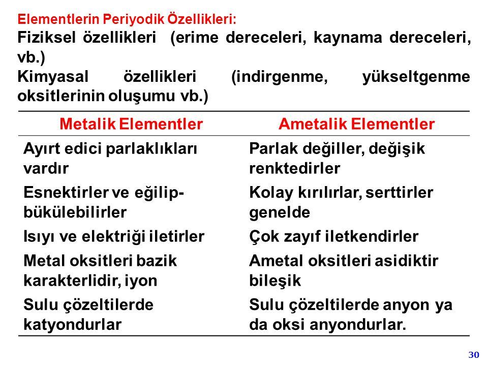 30 Elementlerin Periyodik Özellikleri: Fiziksel özellikleri (erime dereceleri, kaynama dereceleri, vb.) Kimyasal özellikleri (indirgenme, yükseltgenme