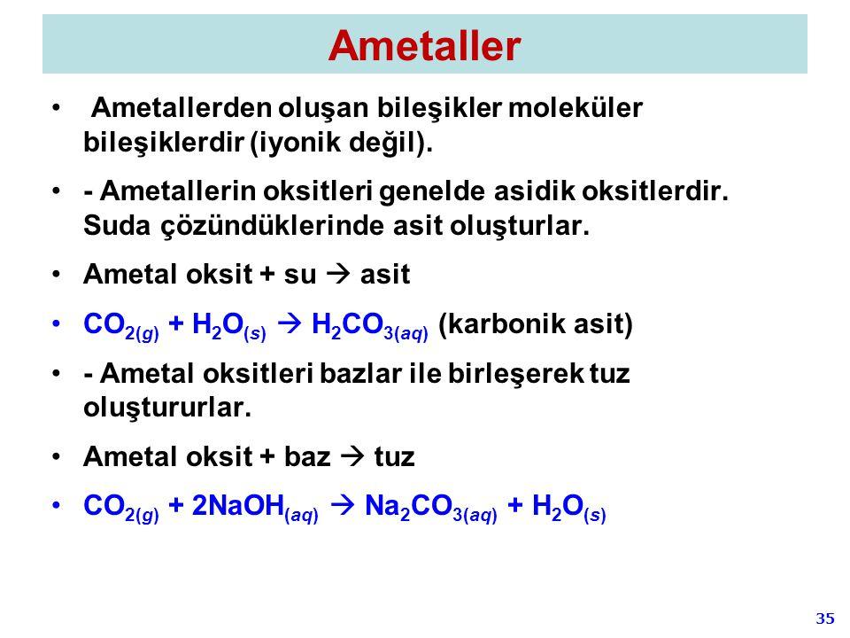35 Ametaller Ametallerden oluşan bileşikler moleküler bileşiklerdir (iyonik değil). - Ametallerin oksitleri genelde asidik oksitlerdir. Suda çözündükl