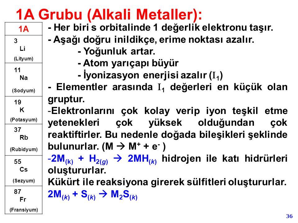 36 1A 3 Li (Lityum) 11 Na (Sodyum) 19 K (Potasyum) 37 Rb (Rubidyum) 55 Cs (Sezyum) 87 Fr (Fransiyum) - Her biri s orbitalinde 1 değerlik elektronu taş