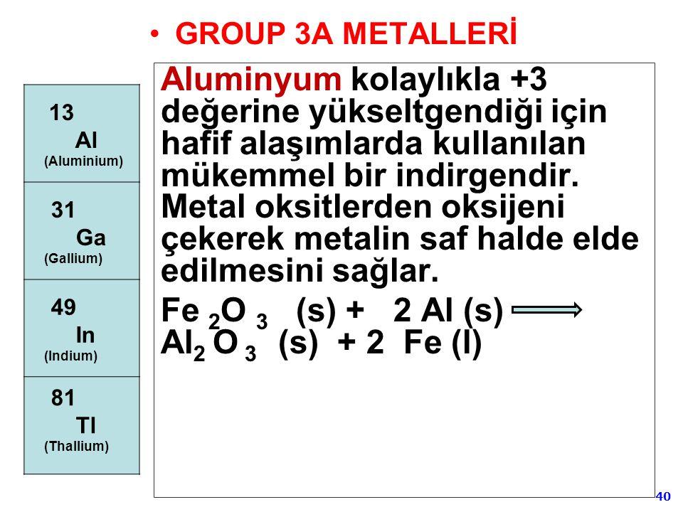 40 GROUP 3A METALLERİ Aluminyum kolaylıkla +3 değerine yükseltgendiği için hafif alaşımlarda kullanılan mükemmel bir indirgendir. Metal oksitlerden ok