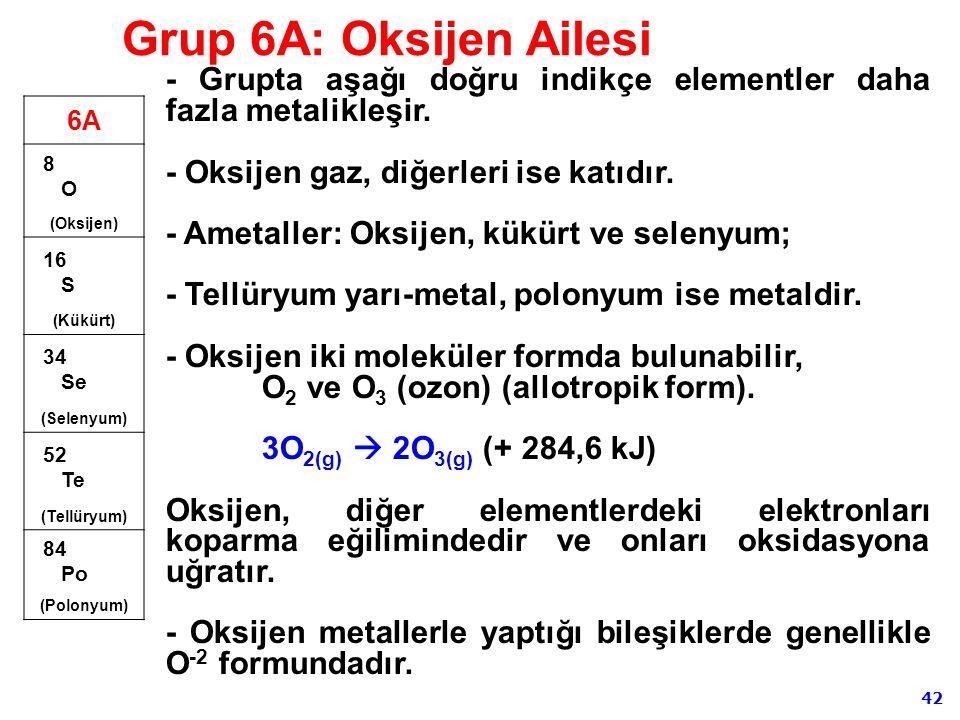 42 Grup 6A: Oksijen Ailesi 6A 8 O (Oksijen) 16 S (Kükürt) 34 Se (Selenyum) 52 Te (Tellüryum) 84 Po (Polonyum) - Grupta aşağı doğru indikçe elementler