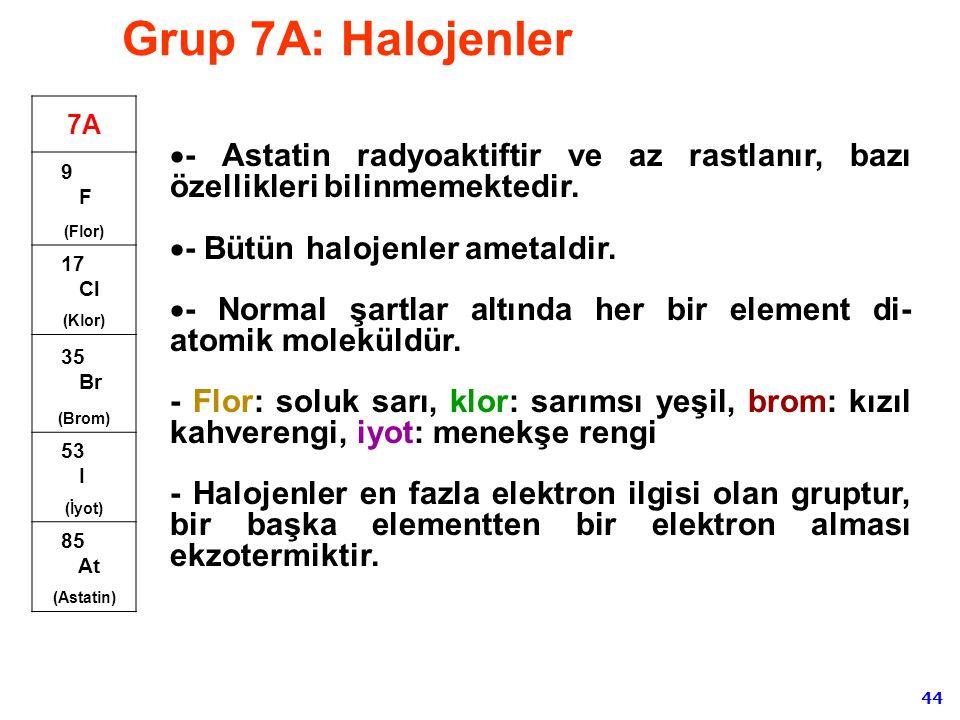 44 Grup 7A: Halojenler 7A 9 F (Flor) 17 Cl (Klor) 35 Br (Brom) 53 I (İyot) 85 At (Astatin)  - Astatin radyoaktiftir ve az rastlanır, bazı özellikleri