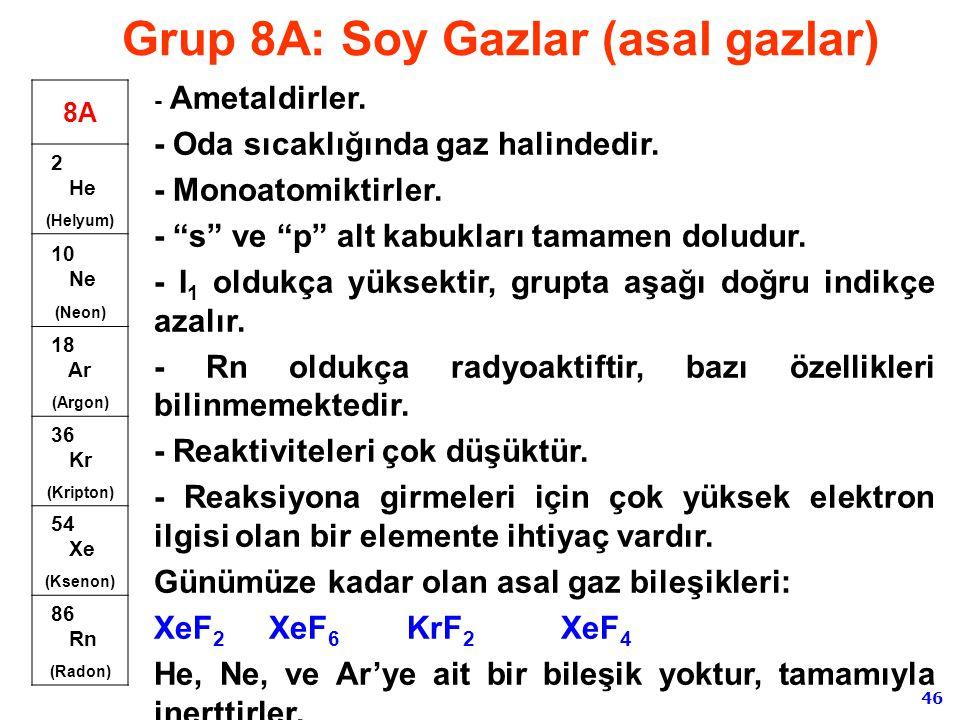 46 Grup 8A: Soy Gazlar (asal gazlar) 8A 2 He (Helyum) 10 Ne (Neon) 18 Ar (Argon) 36 Kr (Kripton) 54 Xe (Ksenon) 86 Rn (Radon) - Ametaldirler. - Oda sı
