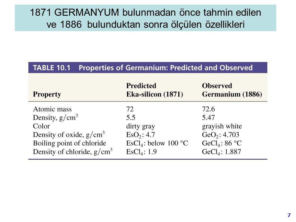 7 1871 GERMANYUM bulunmadan önce tahmin edilen ve 1886 bulunduktan sonra ölçülen özellikleri