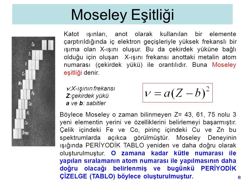 8 Moseley Eşitliği Katot ışınları, anot olarak kullanılan bir elemente çarptırıldığında iç elektron geçişleriyle yüksek frekanslı bir ışıma olan X-ışı