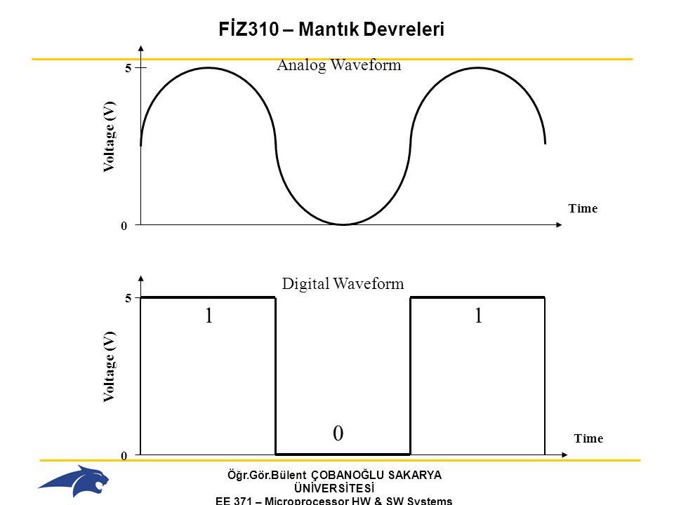 Öğr.Gör.Bülent ÇOBANOĞLU SAKARYA ÜNİVERSİTESİ EE 371 – Microprocessor HW & SW Systems Fall 2006 0 5 Analog Waveform Time Voltage (V) 0 5 Digital Waveform Time Voltage (V) 1 0 1 FİZ310 – Mantık Devreleri