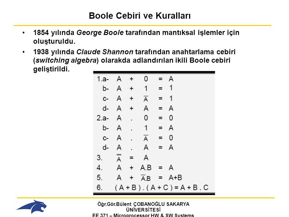 Öğr.Gör.Bülent ÇOBANOĞLU SAKARYA ÜNİVERSİTESİ EE 371 – Microprocessor HW & SW Systems Fall 2006 Boole Cebiri ve Kuralları 1854 yılında George Boole tarafından mantıksal işlemler için oluşturuldu.