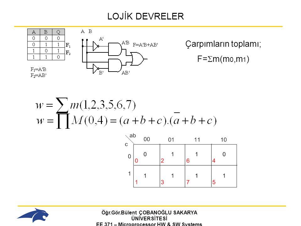 Öğr.Gör.Bülent ÇOBANOĞLU SAKARYA ÜNİVERSİTESİ EE 371 – Microprocessor HW & SW Systems Fall 2006 LOJİK DEVRELER Çarpımların toplamı; F=  m(m 0,m 1 )