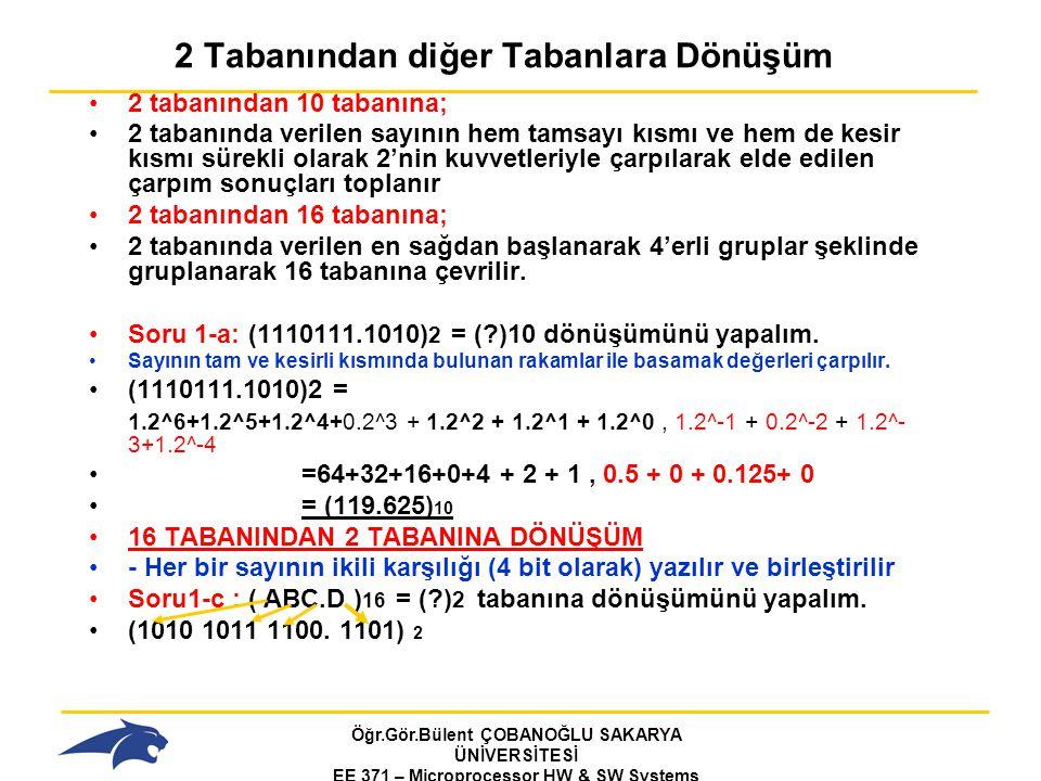 Öğr.Gör.Bülent ÇOBANOĞLU SAKARYA ÜNİVERSİTESİ EE 371 – Microprocessor HW & SW Systems Fall 2006 2 Tabanından diğer Tabanlara Dönüşüm 2 tabanından 10 tabanına; 2 tabanında verilen sayının hem tamsayı kısmı ve hem de kesir kısmı sürekli olarak 2'nin kuvvetleriyle çarpılarak elde edilen çarpım sonuçları toplanır 2 tabanından 16 tabanına; 2 tabanında verilen en sağdan başlanarak 4'erli gruplar şeklinde gruplanarak 16 tabanına çevrilir.