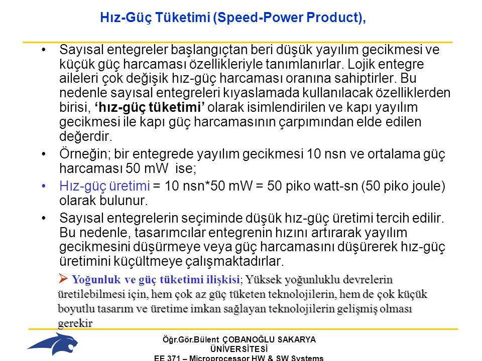 Öğr.Gör.Bülent ÇOBANOĞLU SAKARYA ÜNİVERSİTESİ EE 371 – Microprocessor HW & SW Systems Fall 2006 Hız-Güç Tüketimi (Speed-Power Product), Sayısal entegreler başlangıçtan beri düşük yayılım gecikmesi ve küçük güç harcaması özellikleriyle tanımlanırlar.