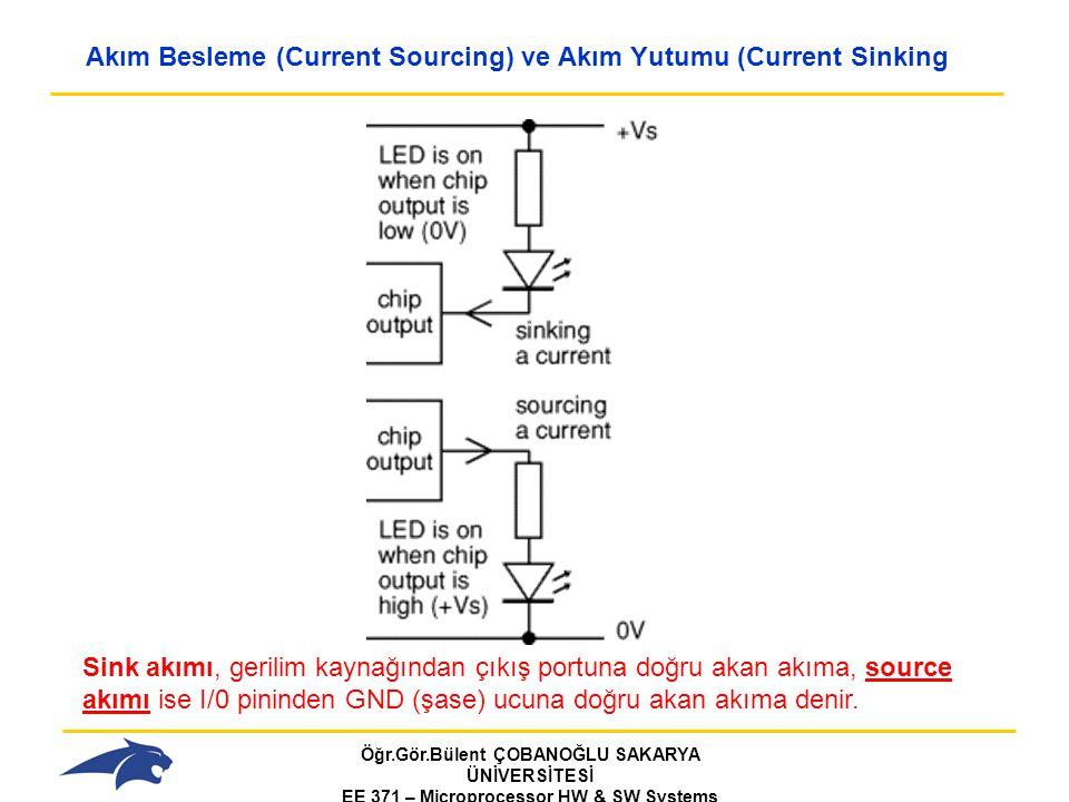 Öğr.Gör.Bülent ÇOBANOĞLU SAKARYA ÜNİVERSİTESİ EE 371 – Microprocessor HW & SW Systems Fall 2006 Akım Besleme (Current Sourcing) ve Akım Yutumu (Current Sinking Sink akımı, gerilim kaynağından çıkış portuna doğru akan akıma, source akımı ise I/0 pininden GND (şase) ucuna doğru akan akıma denir.