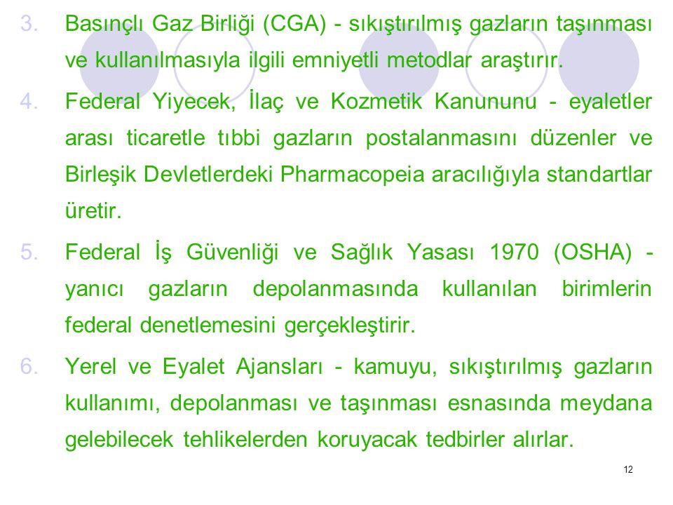 12 3.Basınçlı Gaz Birliği (CGA) - sıkıştırılmış gazların taşınması ve kullanılmasıyla ilgili emniyetli metodlar araştırır.