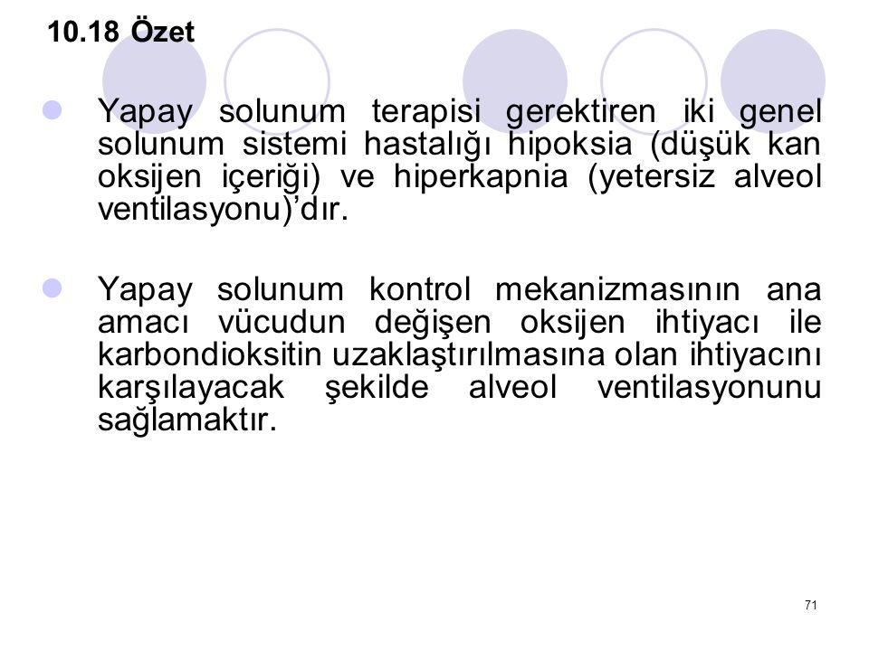 71 10.18 Özet Yapay solunum terapisi gerektiren iki genel solunum sistemi hastalığı hipoksia (düşük kan oksijen içeriği) ve hiperkapnia (yetersiz alveol ventilasyonu)'dır.