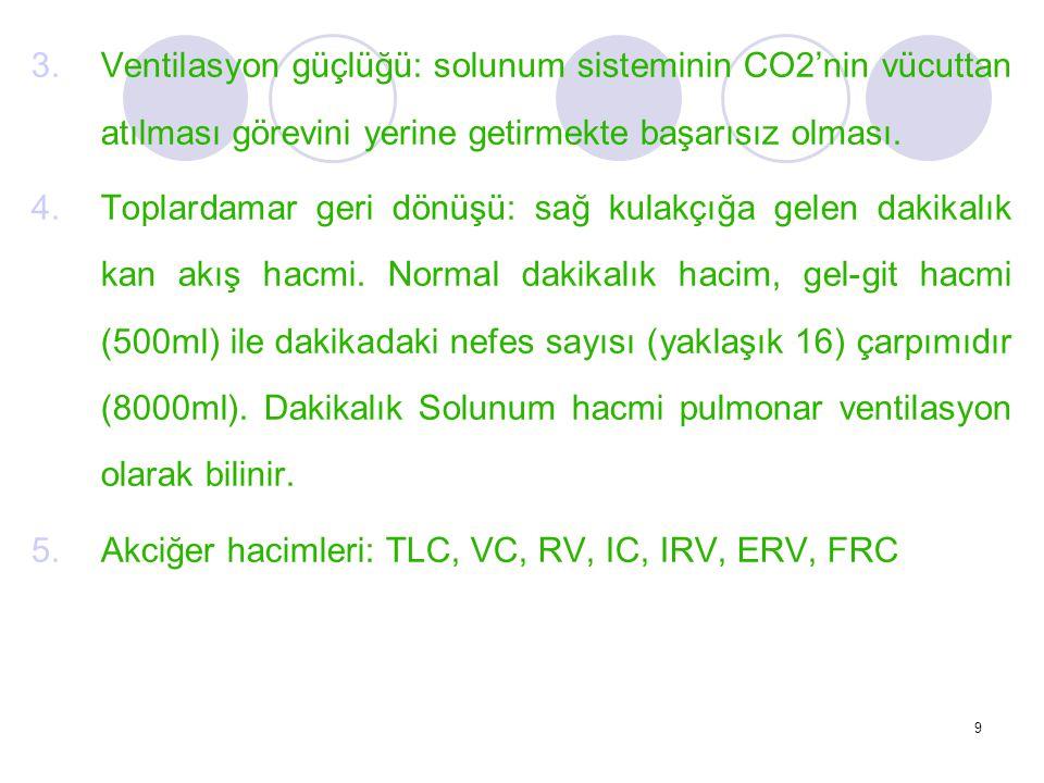 9 3.Ventilasyon güçlüğü: solunum sisteminin CO2'nin vücuttan atılması görevini yerine getirmekte başarısız olması.